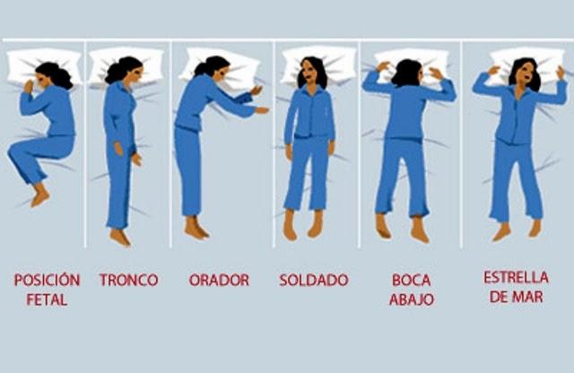 posiciones